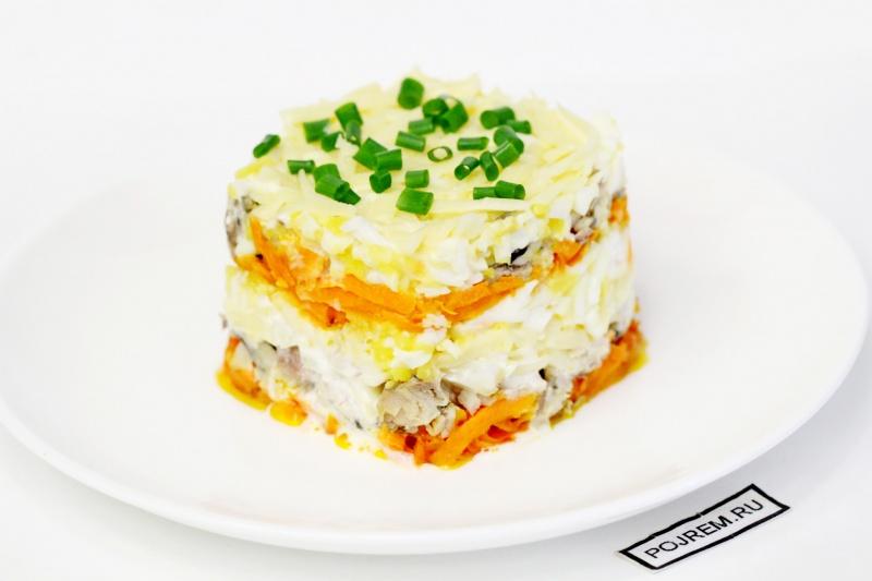 рецепты вкусных салатов из рыбных консервов